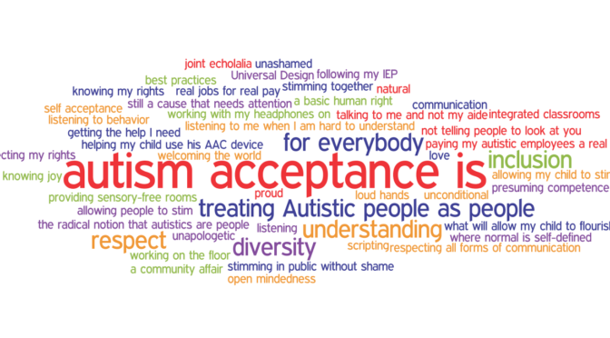 this is a word cloud of words related to autism acceptance.